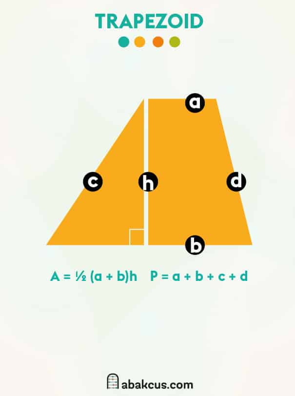 Area and Perimeter of a Trapezoid