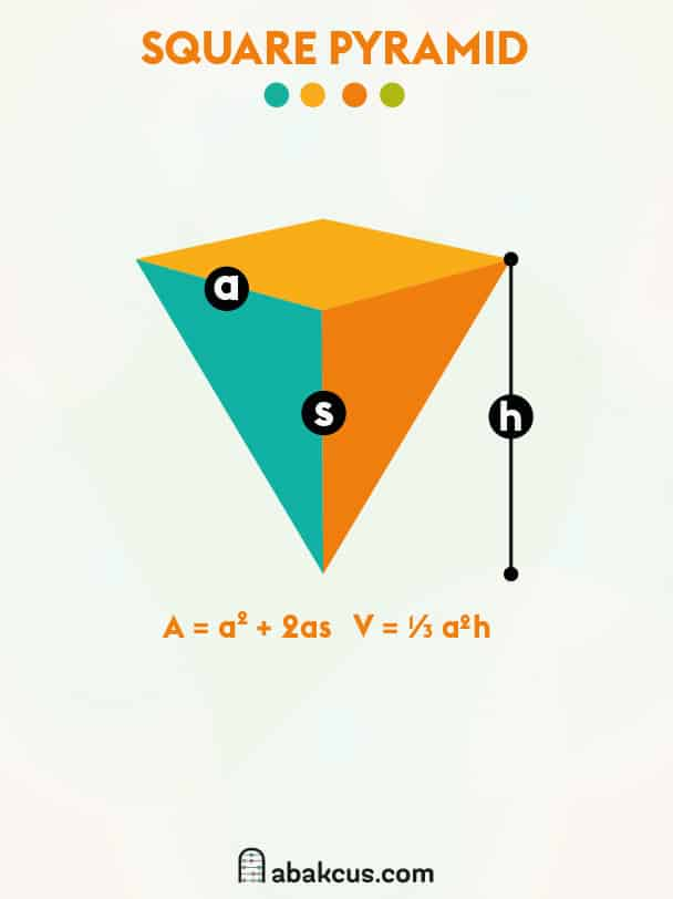Surface Area and Volume of a Square Pyramid