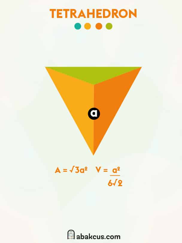 Surface Area and Volume of a Tetrahedron