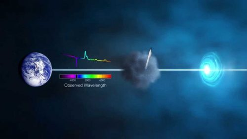 How to Measure the Temperature of the Universe? | Video | Abakcus