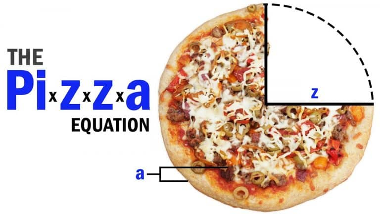 The Twitter Pizza Equation Explained | Video | Abakcus
