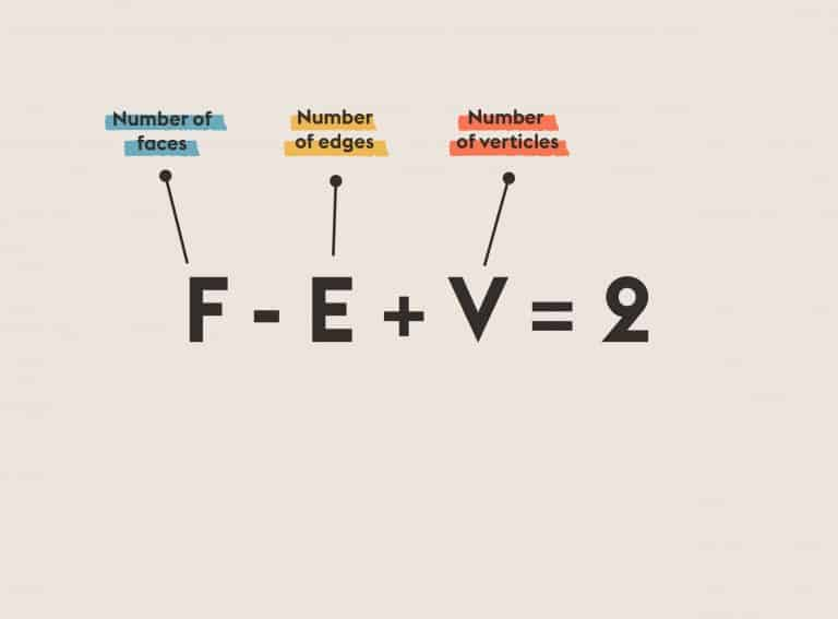 Euler's Formula for Polyhedra | Equations That Changed the World