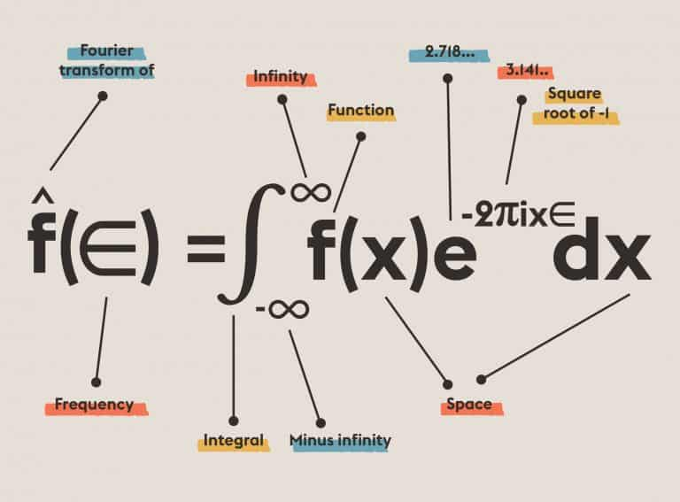 Fourier Transform | Equations That Changed the World | Abakcus